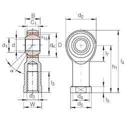 18 mm x 35 mm x 23 mm  18 mm x 35 mm x 23 mm  INA GIKL 18 PW INA Bearing
