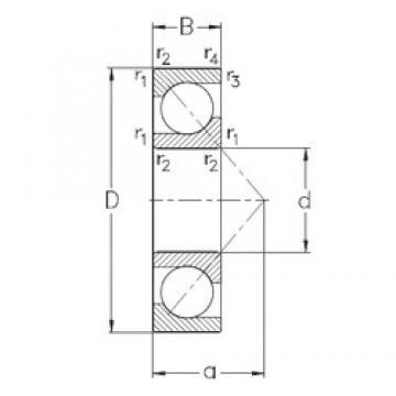 20 mm x 47 mm x 14 mm  20 mm x 47 mm x 14 mm  NKE 7204-BE-MP NKE Bearing