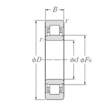35 mm x 72 mm x 17 mm  35 mm x 72 mm x 17 mm  CYSD NU207E CYSD Bearing