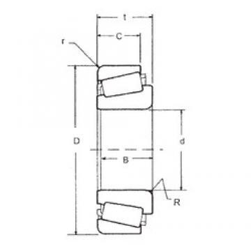 44,45 mm x 95,25 mm x 28,575 mm  44,45 mm x 95,25 mm x 28,575 mm  FBJ 33885/33821 FBJ Bearing