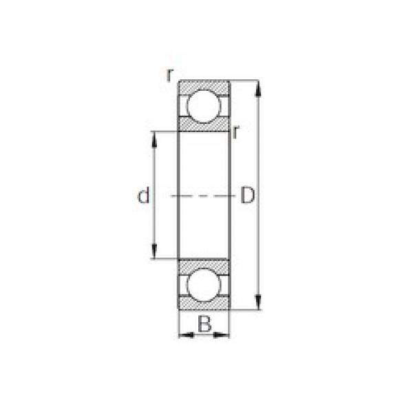 40 mm x 90 mm x 23 mm  40 mm x 90 mm x 23 mm  CYSD 6308 CYSD Bearing #3 image